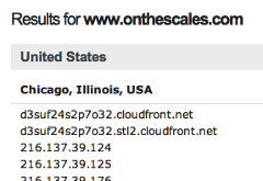 OpenDNS Results